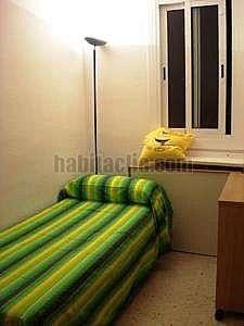 Alquiler pisos de particulares en poblenou habitaclia - Pisos de 2 habitaciones en madrid particulares ...